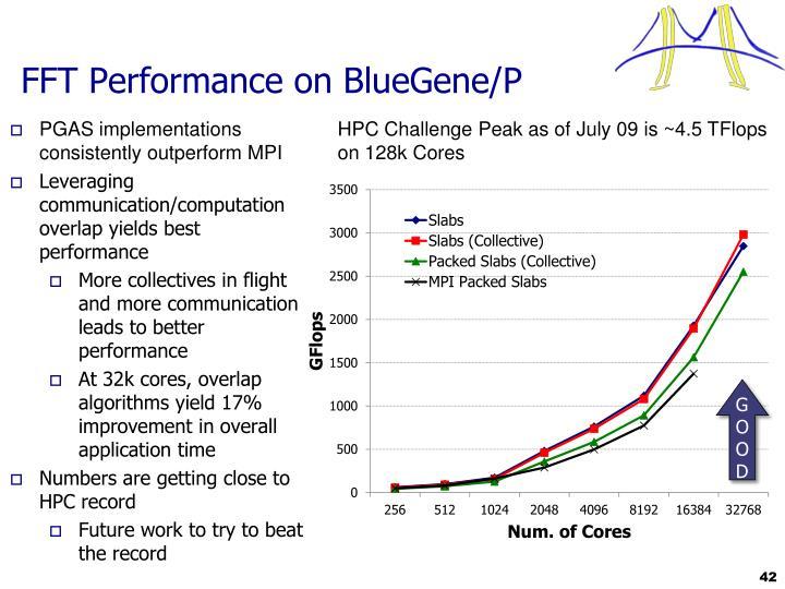 FFT Performance on BlueGene/P