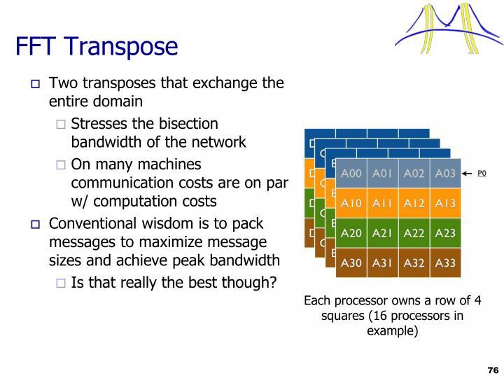 FFT Transpose