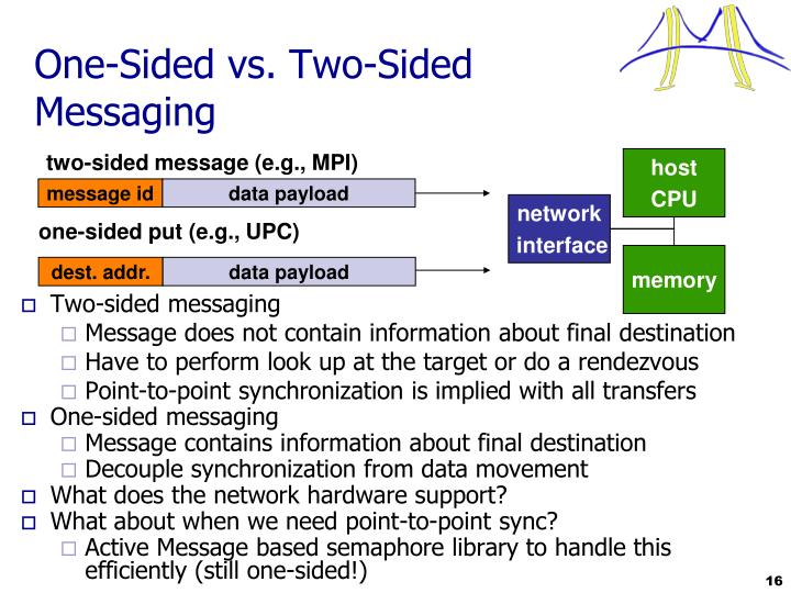 One-Sided vs. Two-Sided Messaging