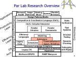 par lab research overview1