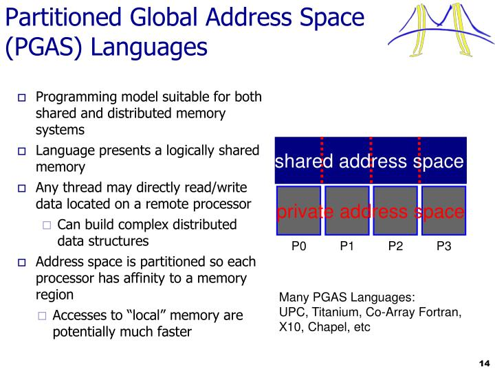 Partitioned Global Address Space (PGAS) Languages