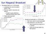 sun niagara2 broadcast
