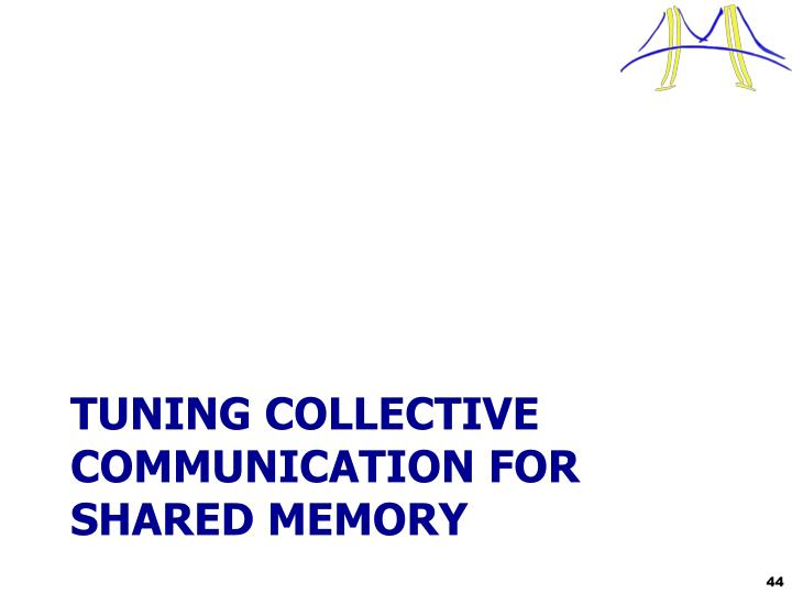 Tuning Collective Communication For SHARED MEMORY