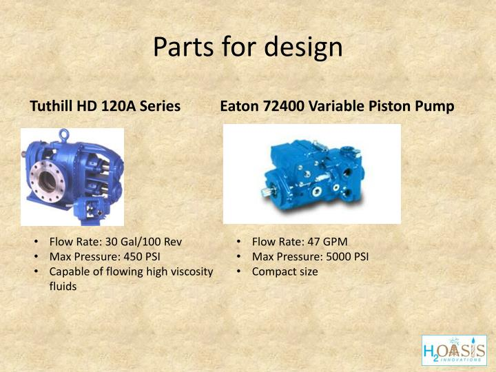 Parts for design