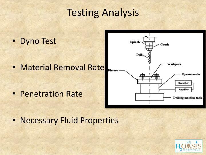 Testing Analysis