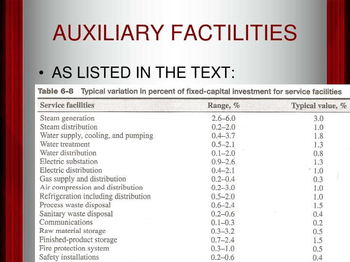 AUXILIARY FACTILITIES