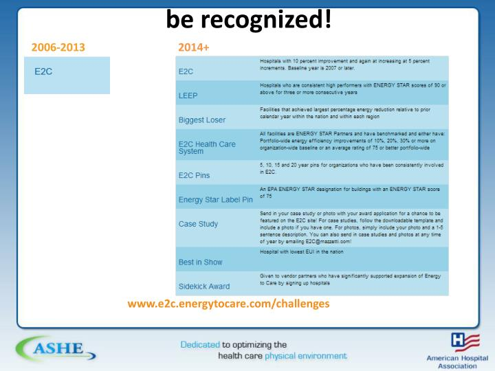 be recognized!