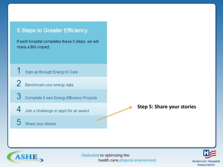 Step 5: Share your stories