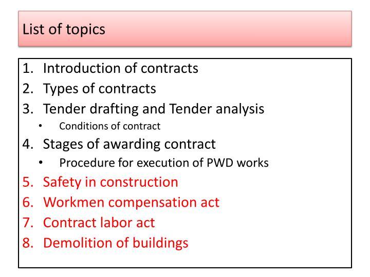 List of topics