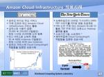amzon cloud infrastructure
