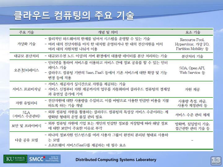 클라우드 컴퓨팅의 주요 기술