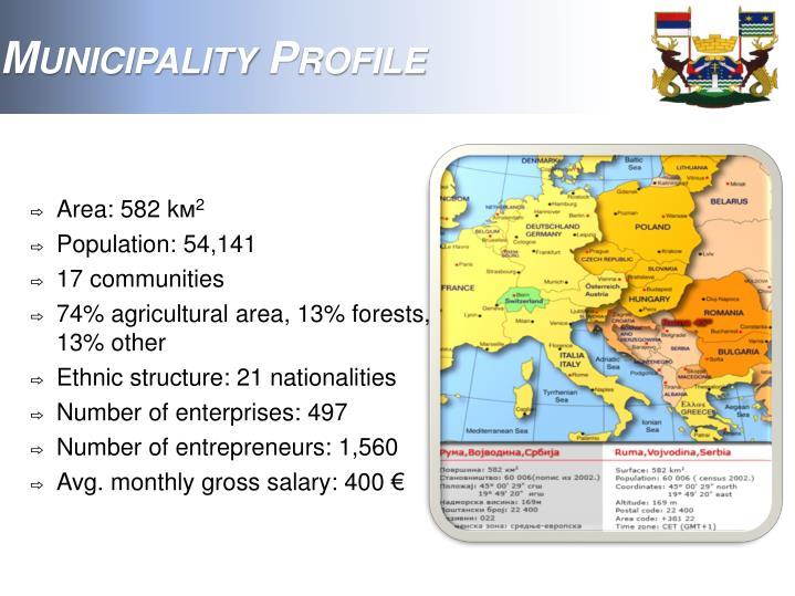 Municipality Profile