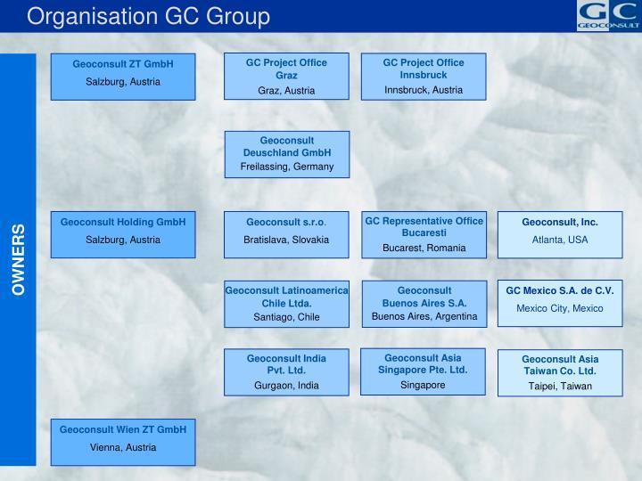 Organisation GC Group