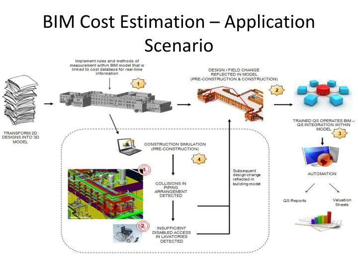 BIM Cost Estimation – Application Scenario