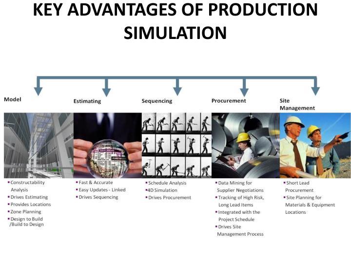 KEY ADVANTAGES OF PRODUCTION SIMULATION