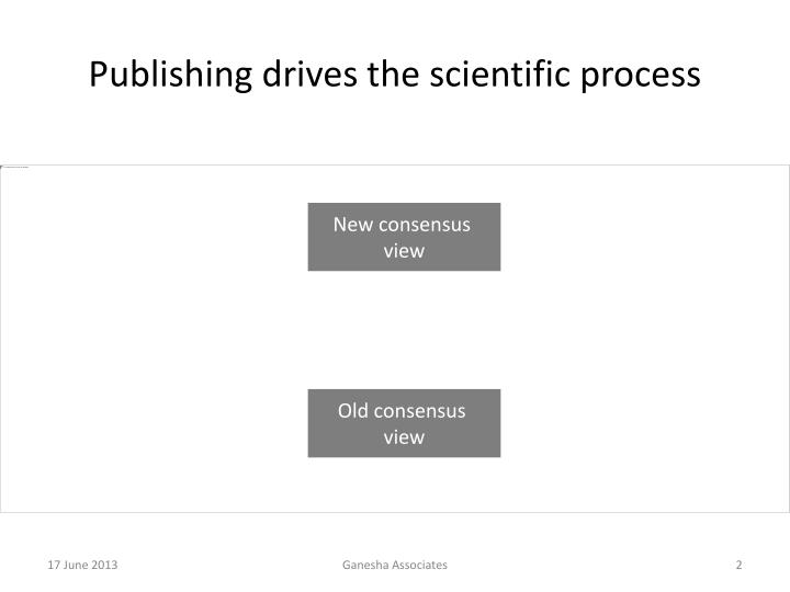 Publishing drives the scientific process