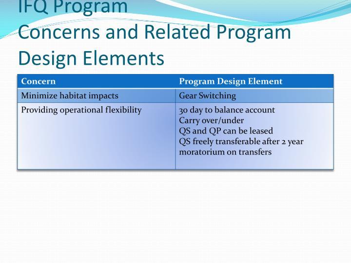 IFQ Program