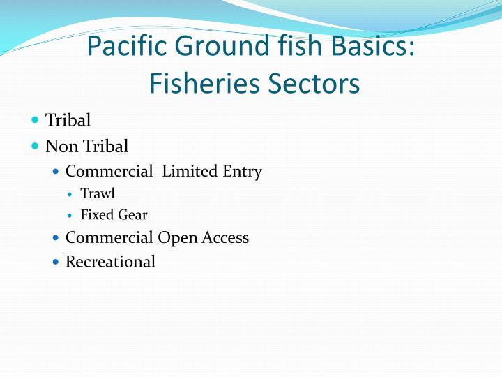 Pacific Ground fish Basics: