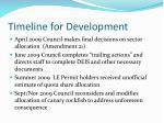 timeline for development