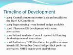 timeline of development