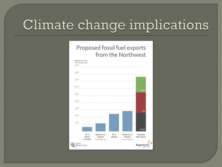 Climate change implications