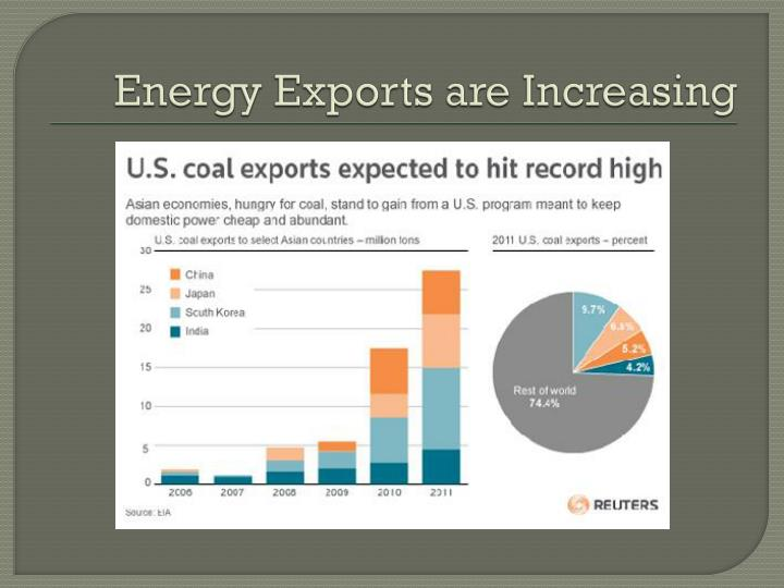 Energy Exports are Increasing