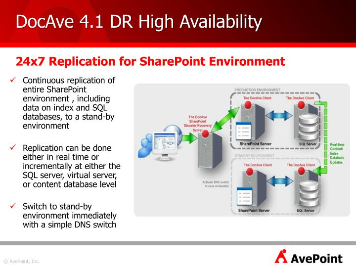 DocAve 4.1 DR High Availability