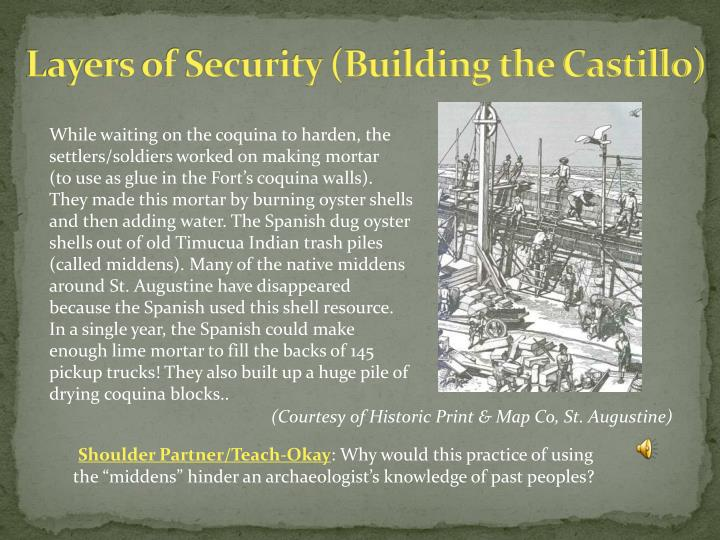 Layers of Security (Building the Castillo)