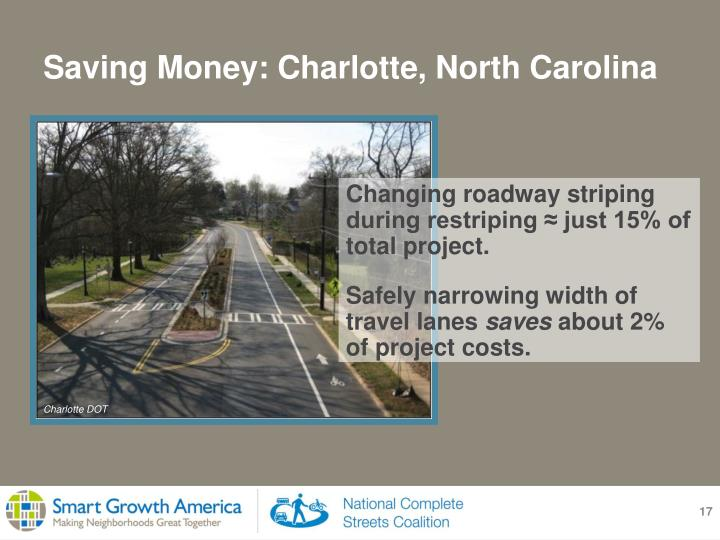 Changing roadway striping during restriping ≈ just 15% of total project.