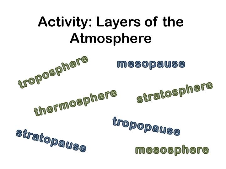 Activity: Layers of the Atmosphere