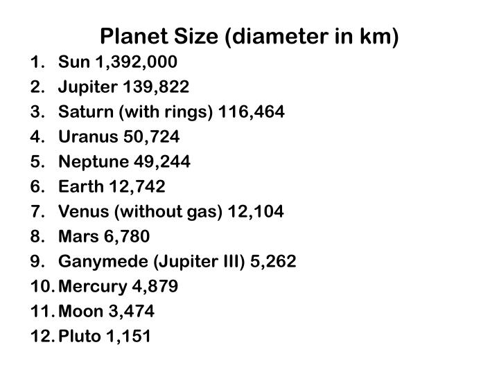 Planet Size (diameter in km)