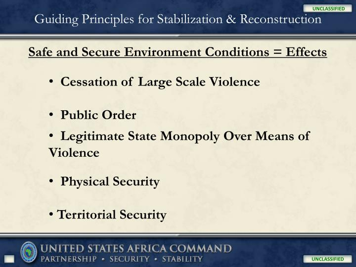Guiding Principles for Stabilization & Reconstruction