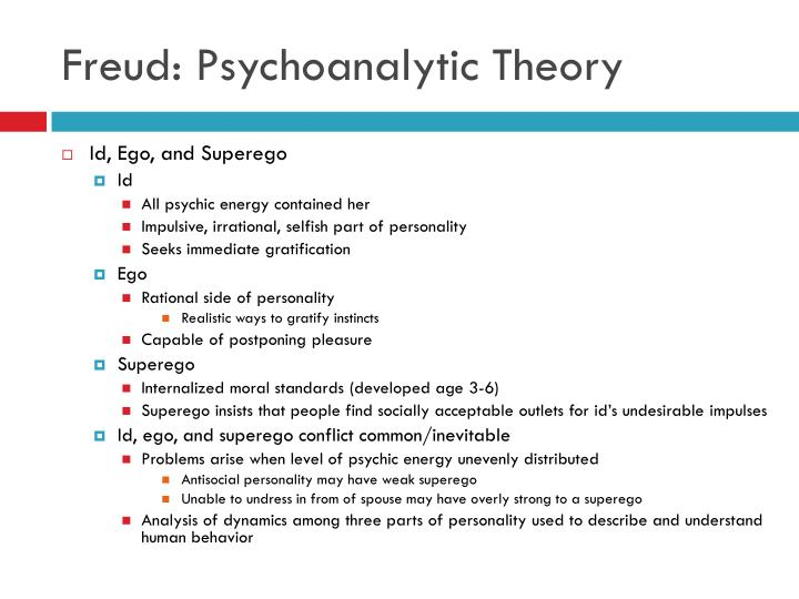 using psychoanalysis to understand human behavior