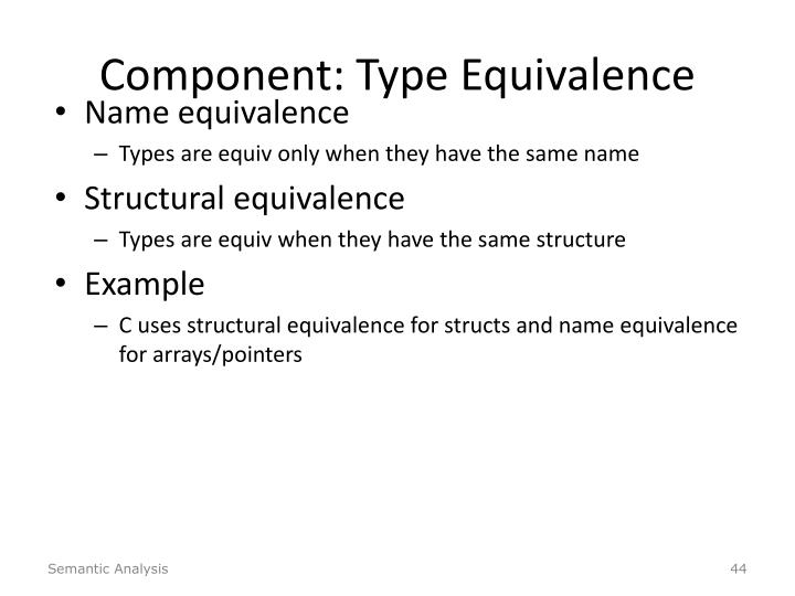 Component: Type Equivalence