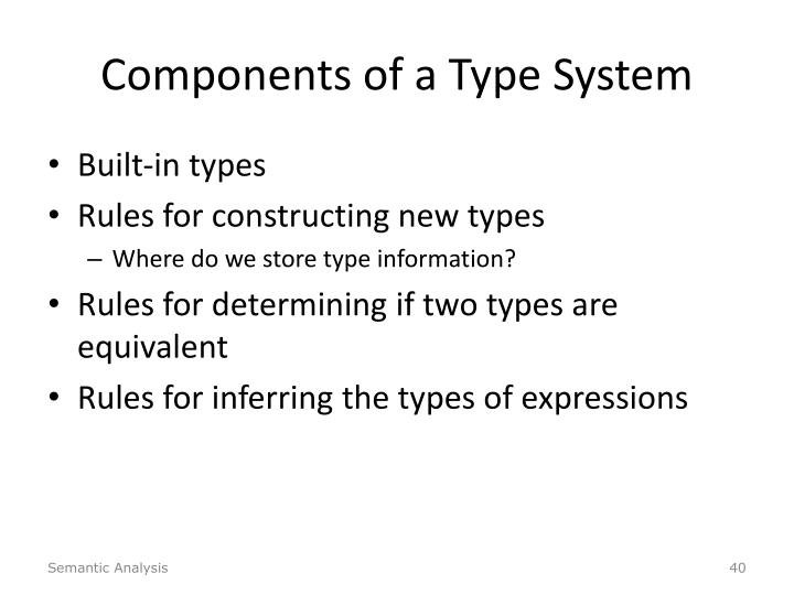 Components of a Type System