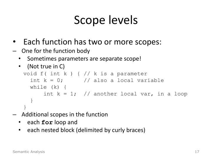 Scope levels