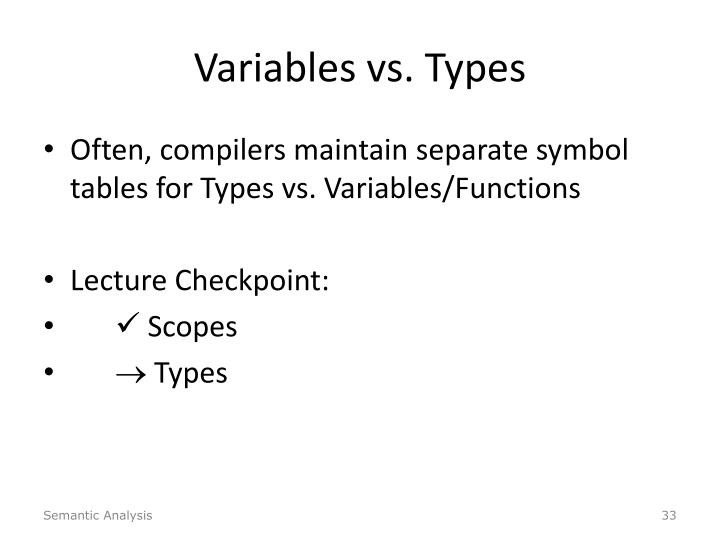 Variables vs. Types