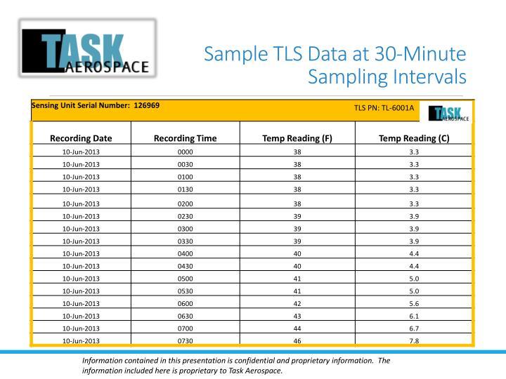 Sample TLS Data at 30-Minute Sampling Intervals