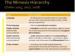 the mimesis hierarchy zlatev 2005 2007 2008