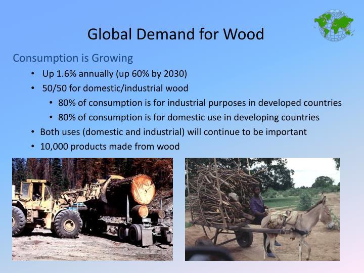 Global Demand for Wood