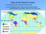 state of the world s forests1