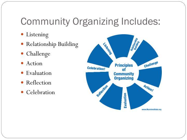 Community Organizing Includes:
