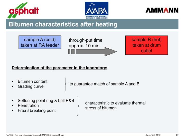 Bitumen characteristics after heating