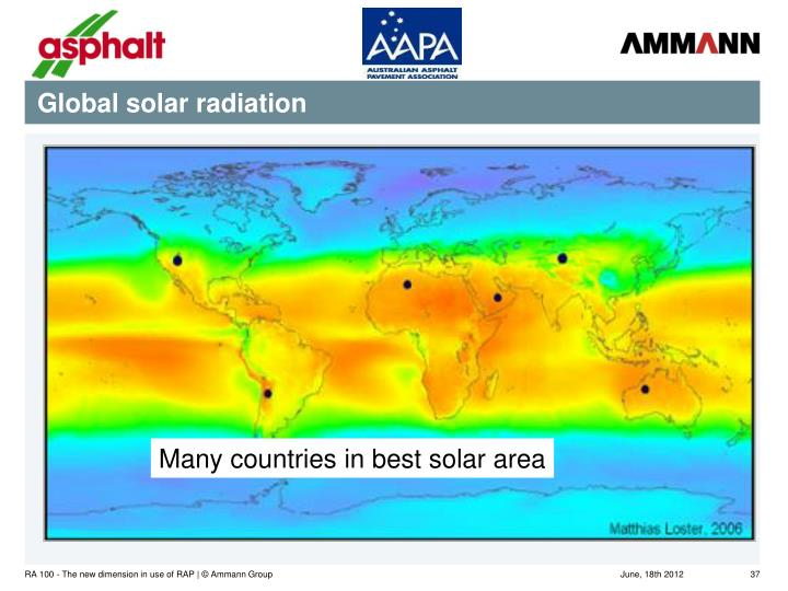 Global solar radiation