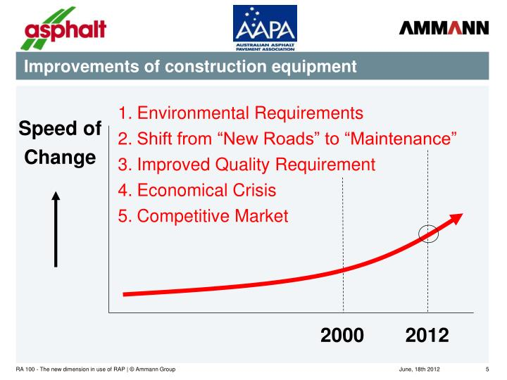 Improvements of construction equipment