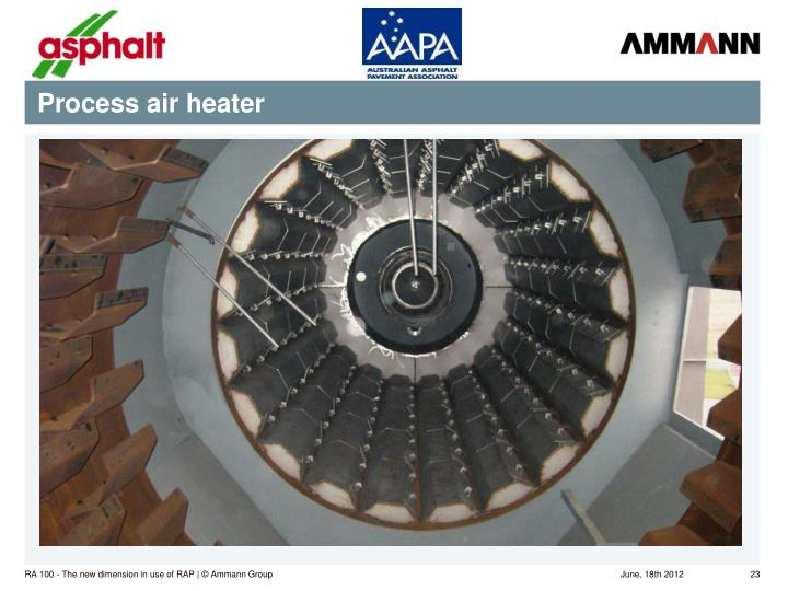 Process air heater