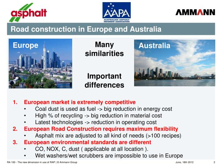 Road construction in europe and australia