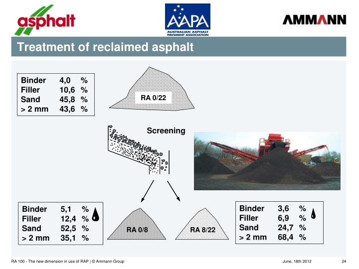 Treatment of reclaimed asphalt