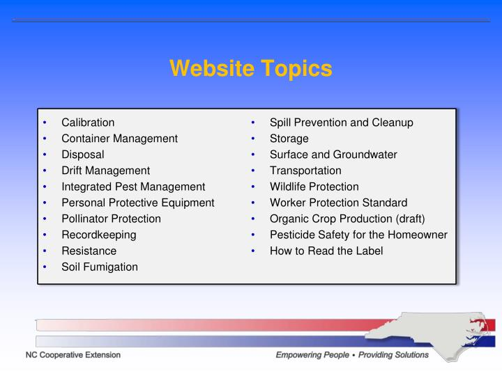 Website Topics