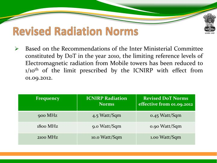 Revised Radiation Norms